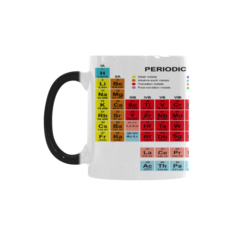Interestprint 11oz chemical element periodic table morphing mug heat interestprint 11oz chemical element periodic table morphing mug heat sensitive color changing coffee mug cup with quotes unique funny birthday christmas urtaz Images