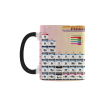 InterestPrint 11oz Periodic Table of the Elements Morphing Mug Heat Sensitive Color Changing Coffee Mug Cup Set with Quotes - Unique Funny Birthday Christmas Gifts for Men Women Him Her Mom Dad