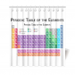 InterestPrint Periodic Table Home Decor, Table of the Elements Educational Polyester Fabric Shower Curtain Bathroom Sets